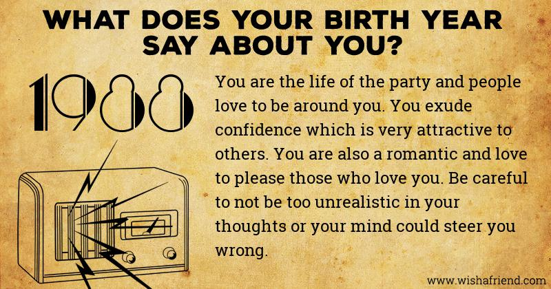Find Out The Significance Of Your Birth Year - Born in 1988